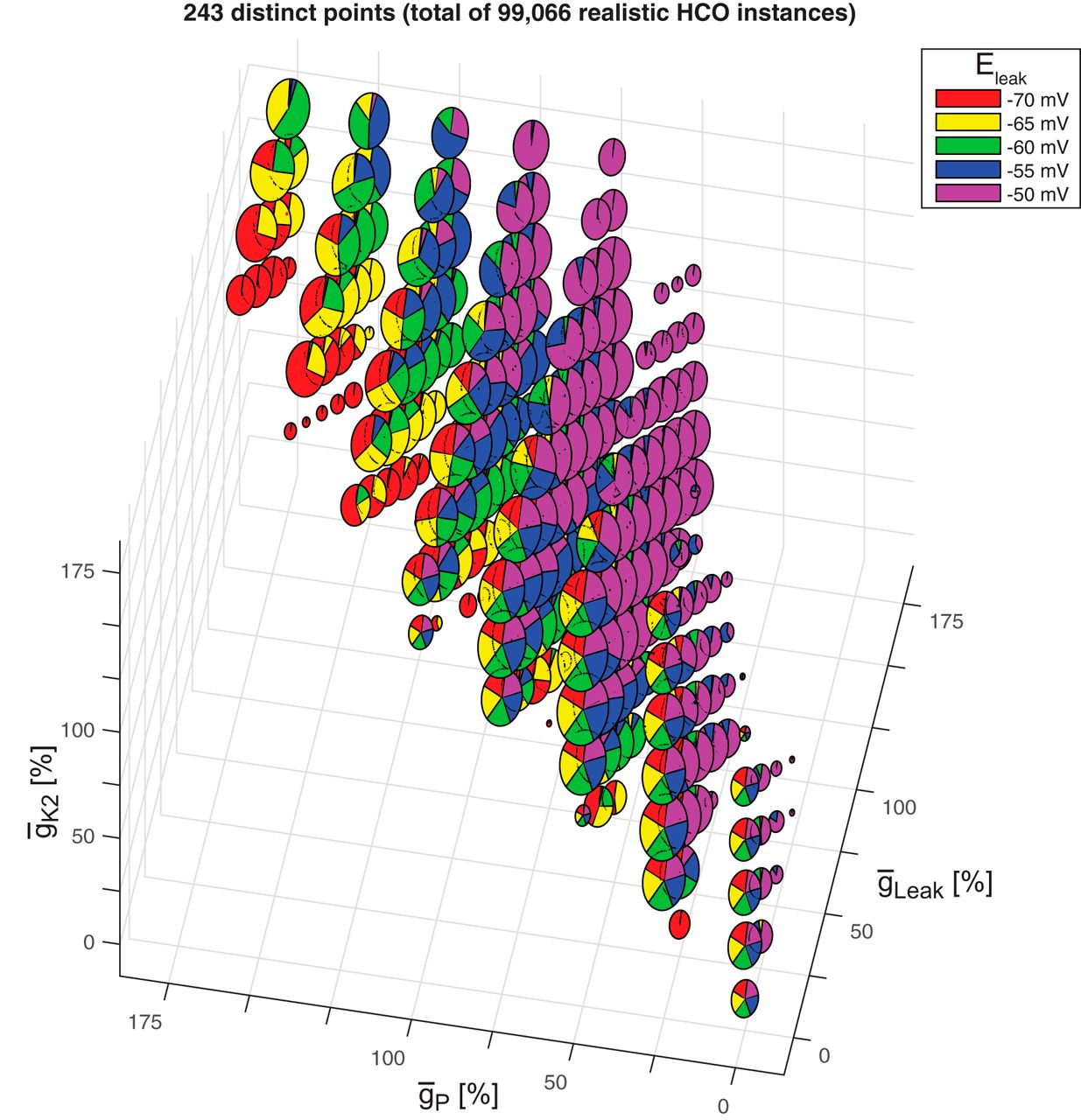 Analysis of family structures reveals robustness or sensitivity of download figure nvjuhfo Image collections