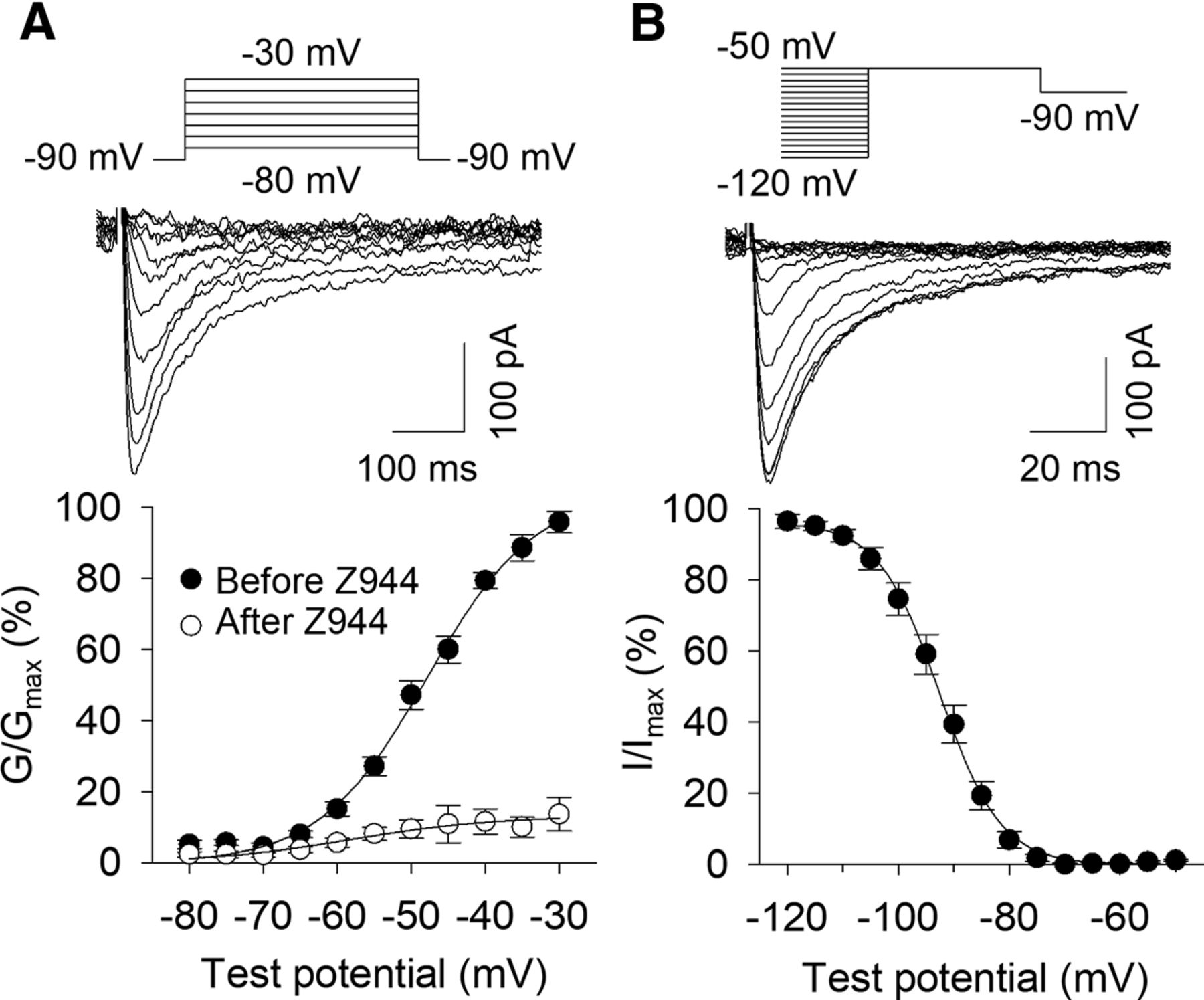 T Type Calcium Channels Contribute To Burst Firing In A Subpopulation Of Medial Habenula Neurons Eneuro