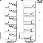 Priming of Attentional Selection in Macaque Visual Cortex: Feature-Based Facilitation and Location-Based Inhibition of Return