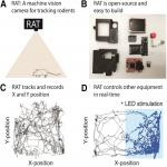 Rodent Arena Tracker (RAT): A Machine Vision Rodent Tracking Camera and Closed Loop Control System