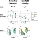 The Neural Representation of Force across Grasp Types in Motor Cortex of Humans with Tetraplegia