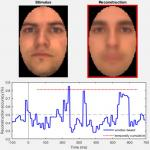 The Neural Dynamics of Facial Identity Processing: Insights from EEG-Based Pattern Analysis and Image Reconstruction