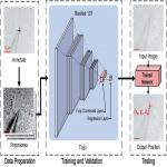 Machine Learning-Based Pipette Positional Correction for Automatic Patch Clamp <em>In Vitro</em>